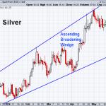 Silver 5-27-2016