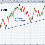 oil-10-28-2016