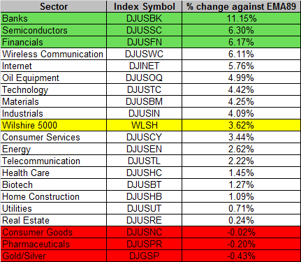 sector-1-13-2017