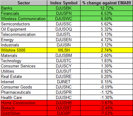 sector-12-30-2016