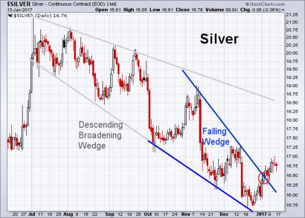 silver-1-13-2017