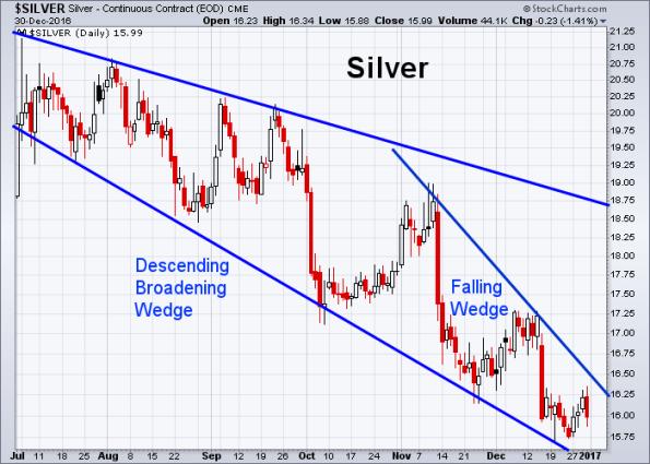 silver-12-30-2016