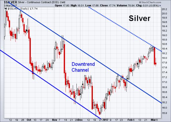 silver-3-3-2017