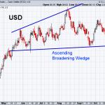 USD 10-26-2018