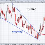 Silver 6-28-2019