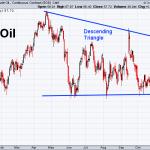 Oil 11-15-2019