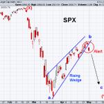 SPX 5-1-2020