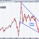 USD 6-12-2020
