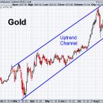 Gold 8-28-2020
