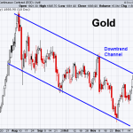 Gold 12-18-2020