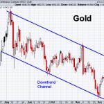 Gold 12-4-2020