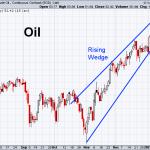 Oil 1-15-2021