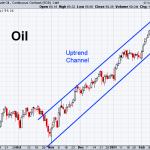 Oil 2-19-2021