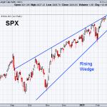 SPX 2-12-2021