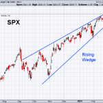 SPX 2-19-2021