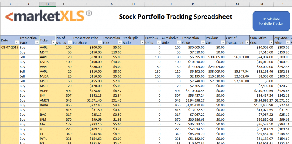 Learn about the different ways to acquire shares for your investment portfolio, including the advantages and disadvantages of each option. Stock Portfolio Analysis Meaning Usage And Tracking
