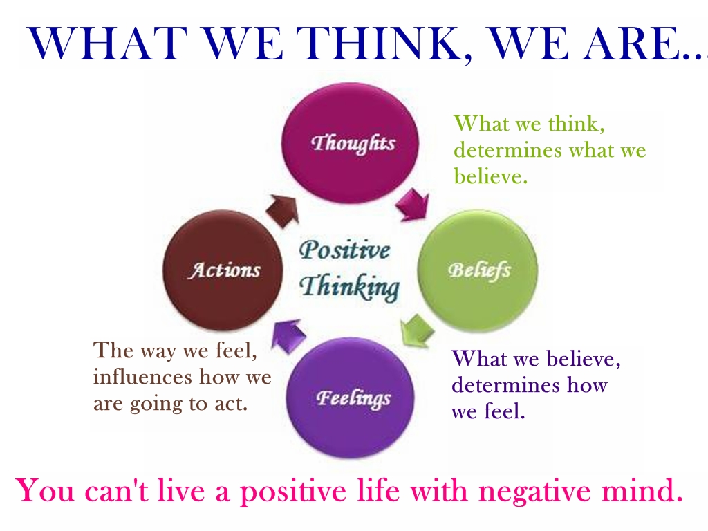 Six Suggestions For Thinking More Positively