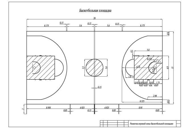 Баскетбольная разметка