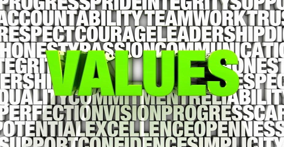 Success in Life is built by your values – find them
