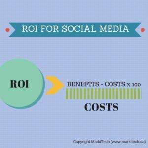 Social _Media _ROI _ MarkiTech.jpg