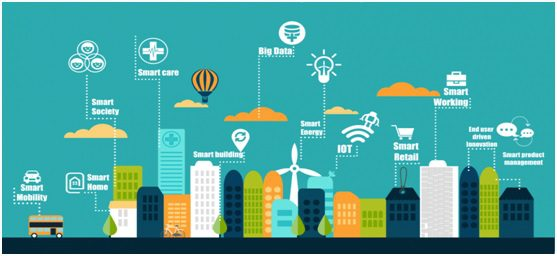 Learn what Smart Cities are and the role that IoT and Big Data plays