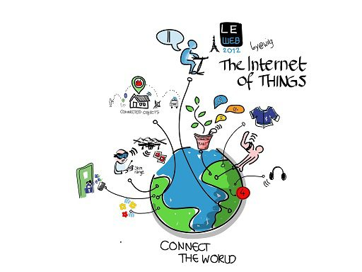 Marriages of Convenience – Internet of Things (IoT), Big Data, Social Media and Cloud