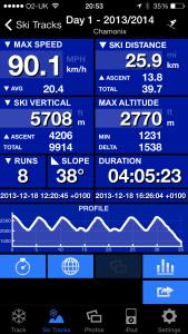 Ski tracks chamonix mont blanc retreat