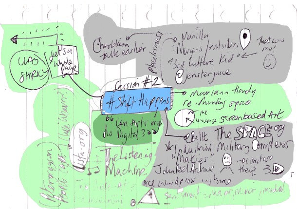 Shift Happens session 2 notes