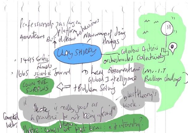 Shift Happens Clay Shirky notes