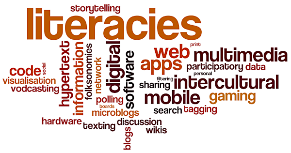 Digital literacies word cloud