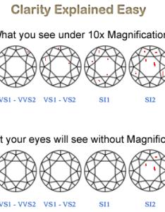 Diamond clarity also mark   diamonds custom engagement rings loose rh marksdiamonds