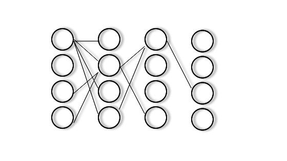 Neuronales Netz Symbolbild