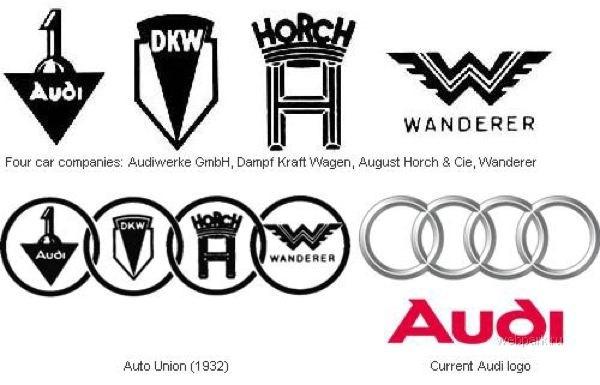 Evolução dos logotipos na industria automóvel (3/6)