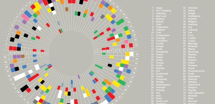 Graphic Design for Various Cultures: The Meaning of Color