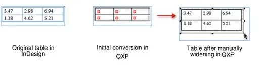 Markzware ID2Q QuarkXPress 9 10 Mac Manually Widen Table QuarkXPress