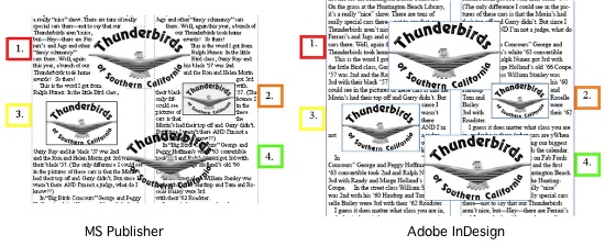 Text Formatting Effects in Publisher to InDesign Conversion