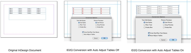 Markzware ID2Q for QuarkXPress Auto Adjust Tables