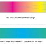 Markzware ID2Q pour QuarkXPress linéaires Dégradés