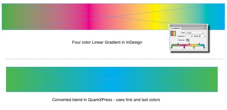 Markzware ID2Q for QuarkXPress Linear Gradients