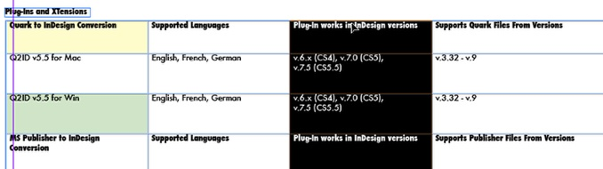 PDF2DTP for InDesign CC Macintosh Windows Tables