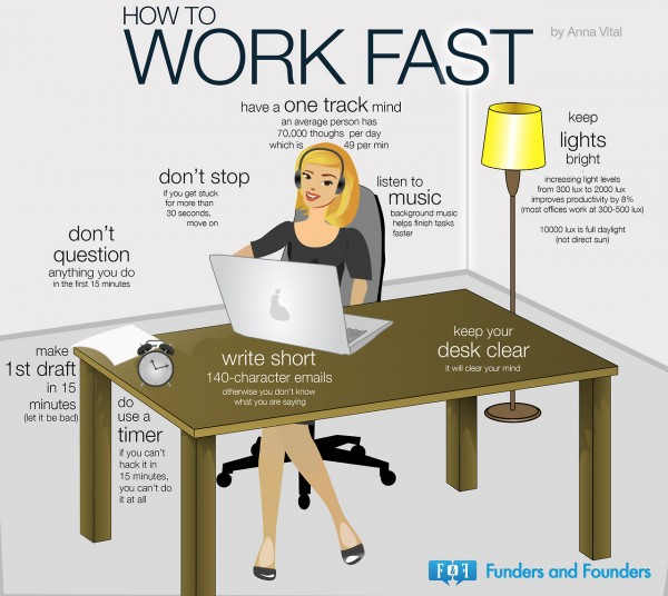 secrets to being productive