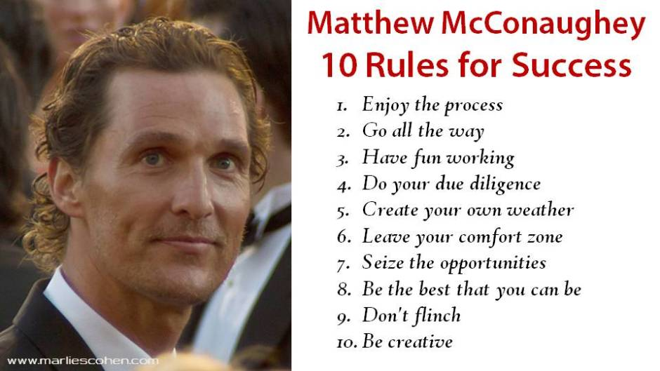 Matthew McConaughey Success
