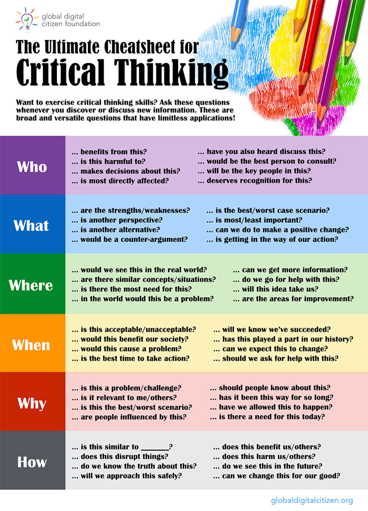 critical thinking worksheet