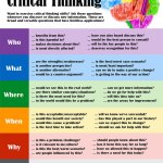 Apply Critical Thinking to Your Business