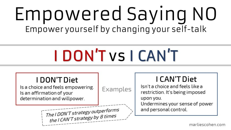 empowered saying NO