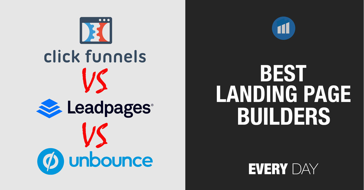 The best landing page builders for Facebook Ads