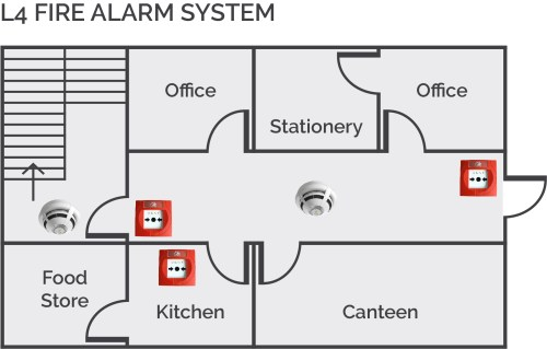 small resolution of category m fire alarm systems