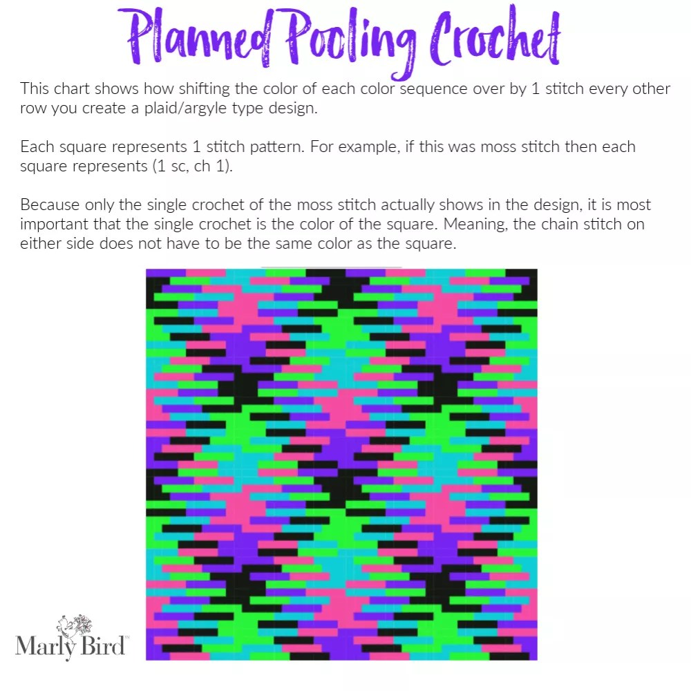 Planned Pooling Crochet Chart Explanation