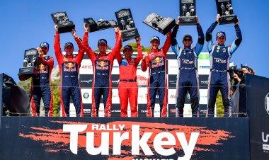 Türkiye ralli şampiyonası