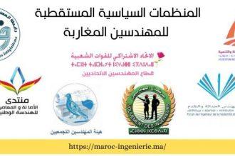 Liste des formations politiques dédiées aux ingénieurs marocains